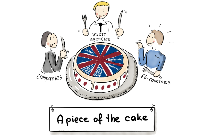 Brexit: Piece of Cake